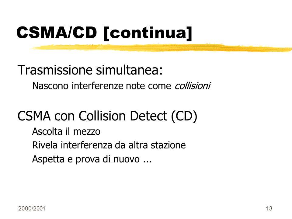 CSMA/CD [continua] Trasmissione simultanea: